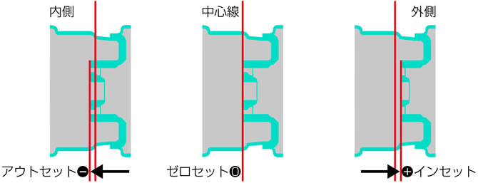 Inset図